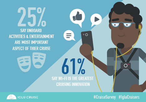 Think you know cruising? Think again!