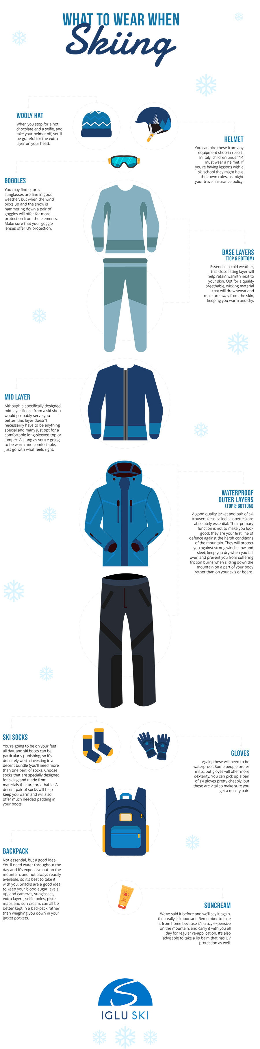What to wear when skiing 377bf43a3